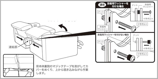 電動ソファーのボルト固定連結方法