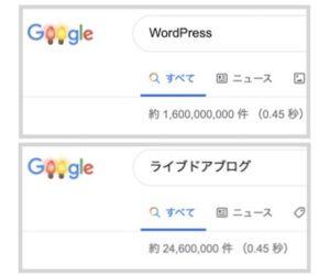 「WordPress」と「ライブロアブログ」で実際にググってみた結果