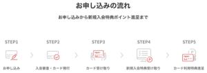楽天カードの申し込み後の流れ【審査・到着日・ポイント受取】